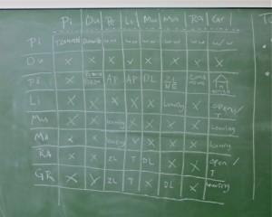 nov14DM - predictions 2